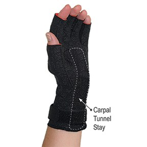Thermoskin_Carpal_Tunnel_Glove