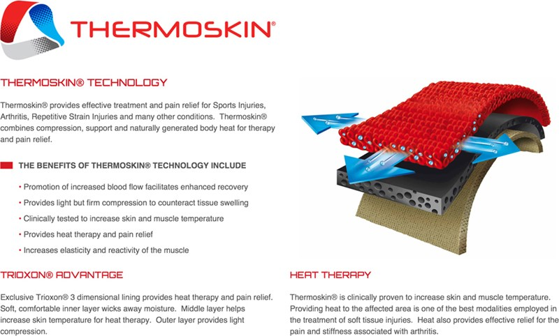 thermoskin_trioxon_info_graphic